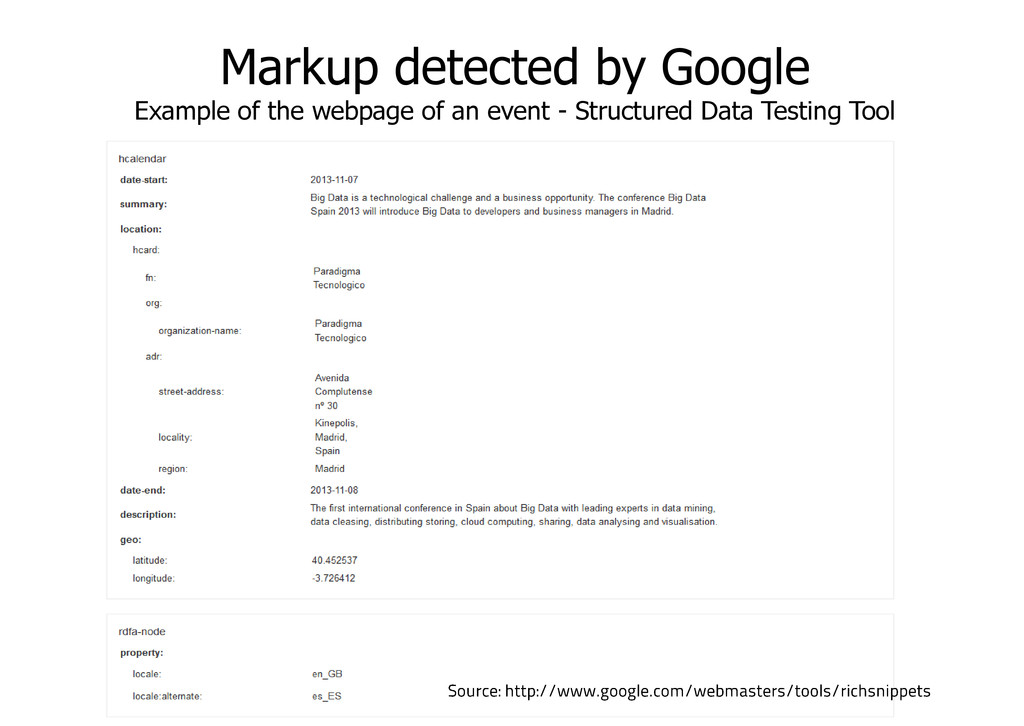 Markup detected by Google Example of the webpag...