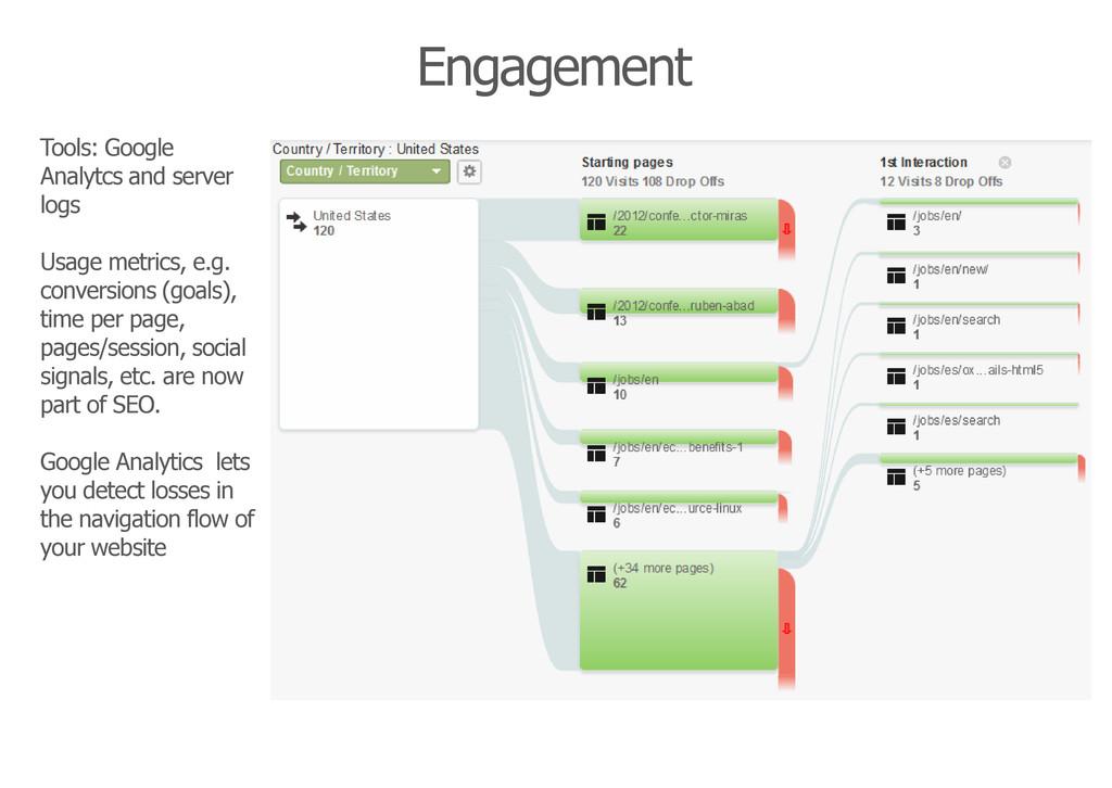 Tools: Google Analytcs and server logs Usage me...