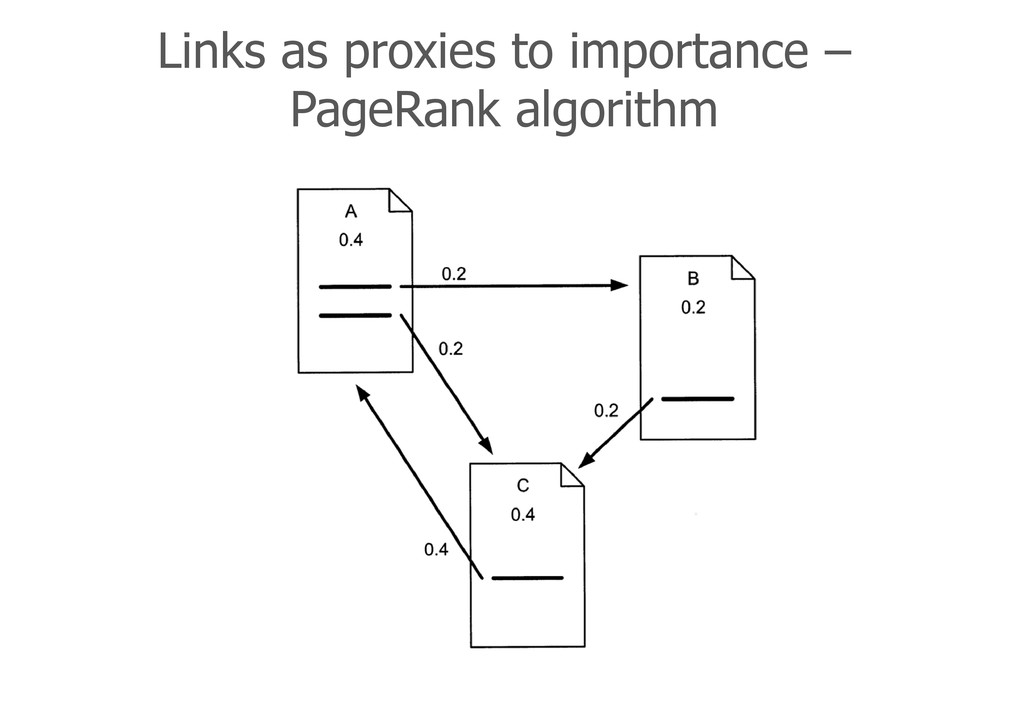 Links as proxies to importance – PageRank algor...