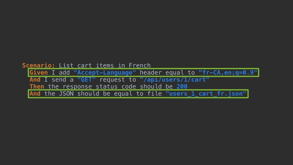Scenario: List cart items in French Given I add...