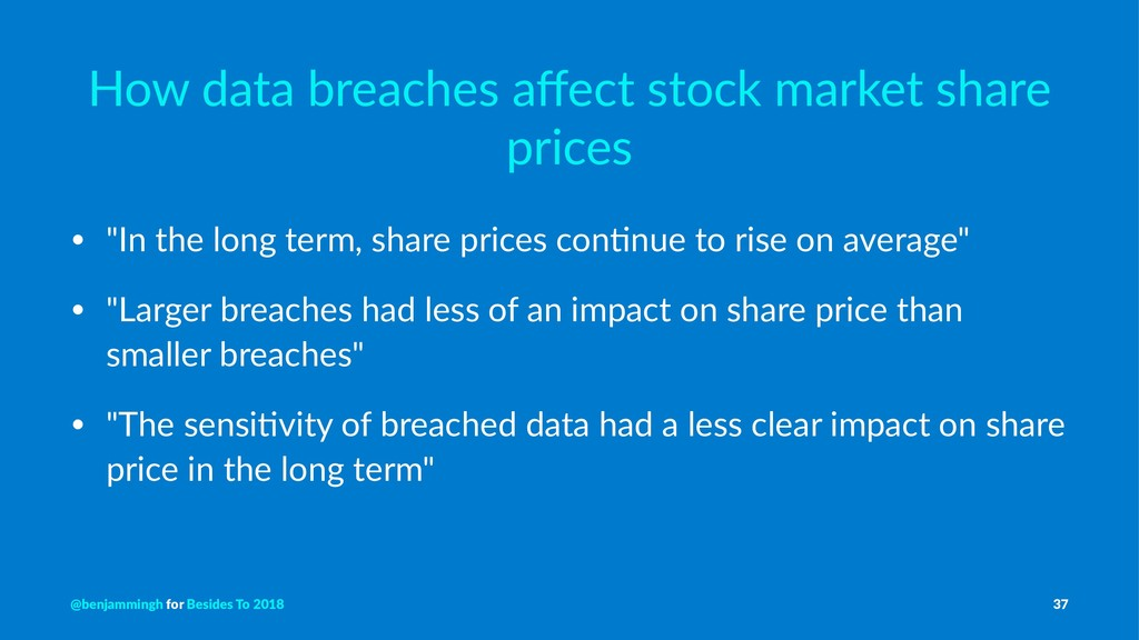 How data breaches affect stock market share pric...