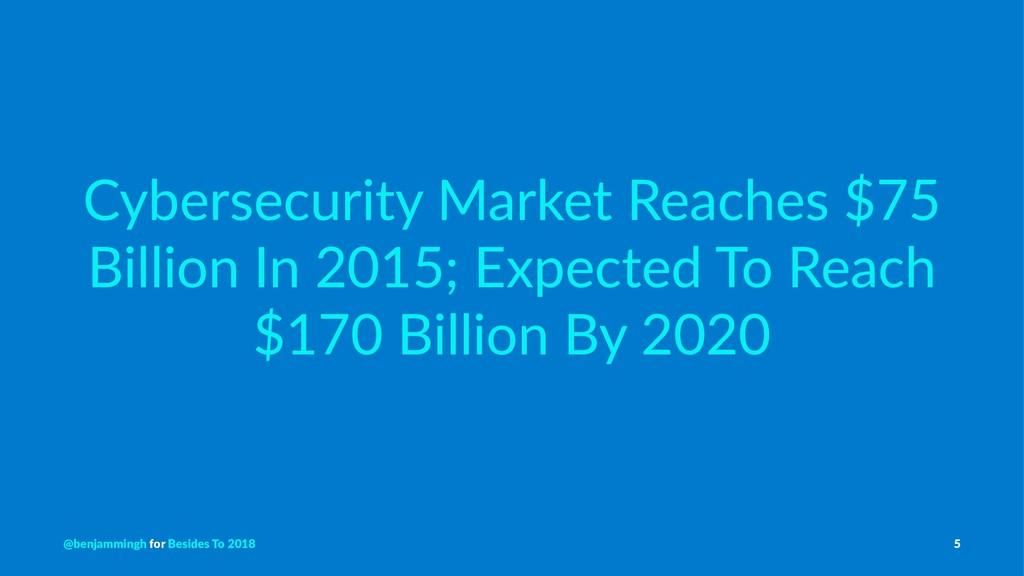 Cybersecurity Market Reaches $75 Billion In 201...