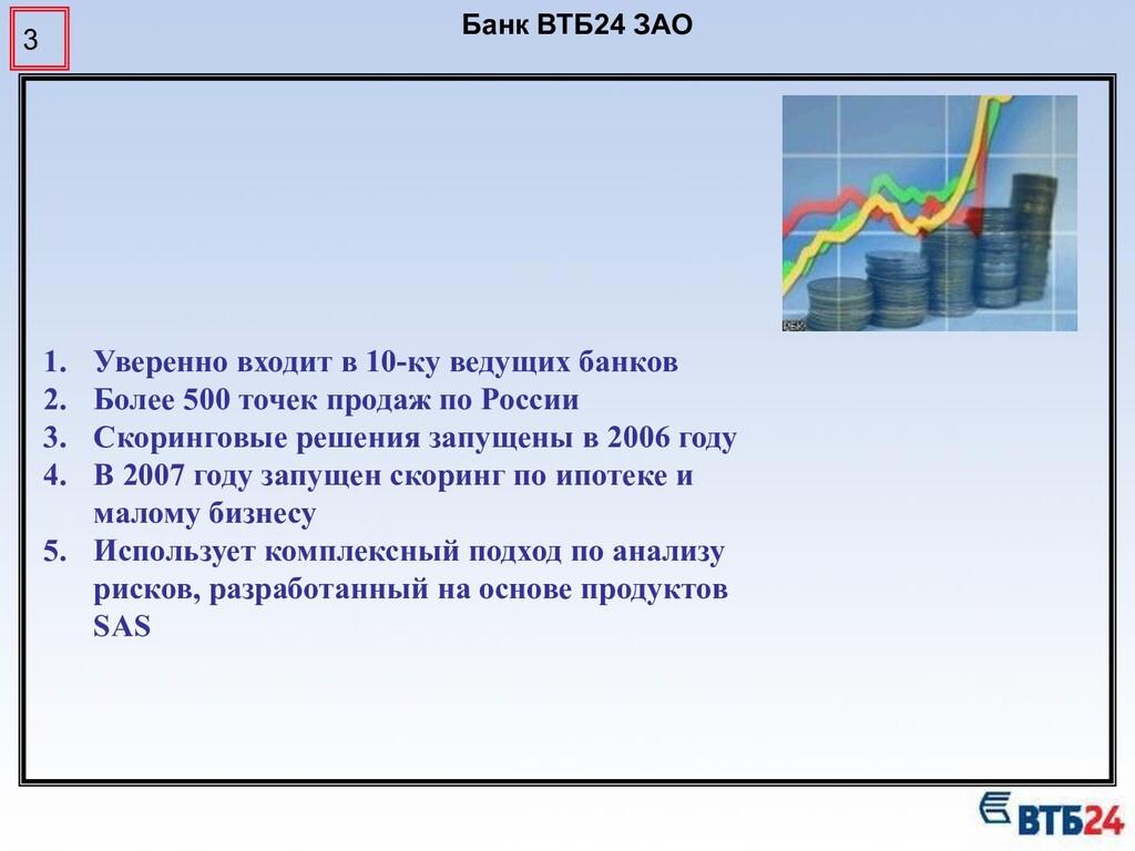 3 Банк ВТБ24 ЗАО 1. Уверенно входит в 10-ку вед...