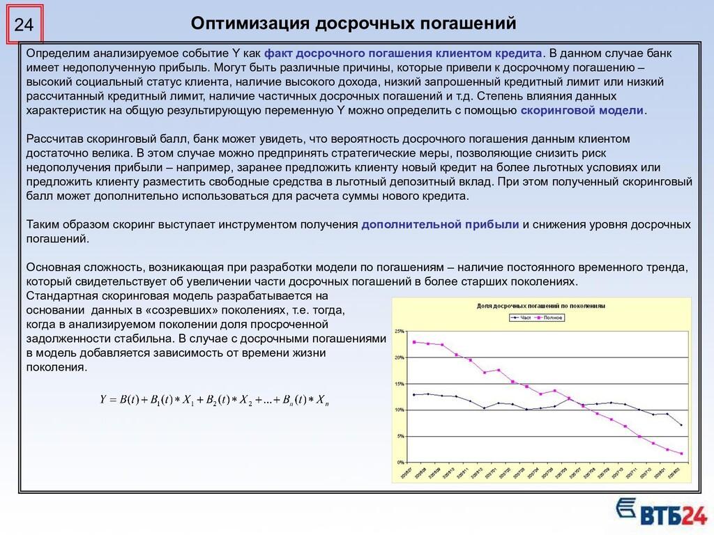 24 Оптимизация досрочных погашений Определим ан...