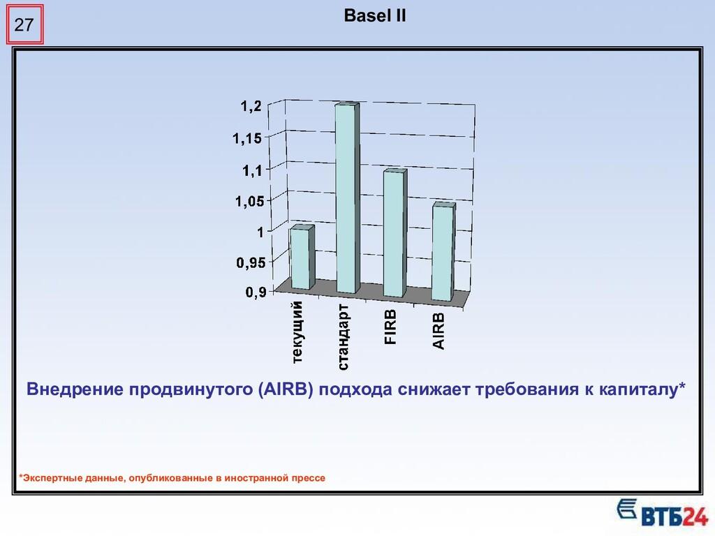 27 Basel II Внедрение продвинутого (AIRB) подхо...