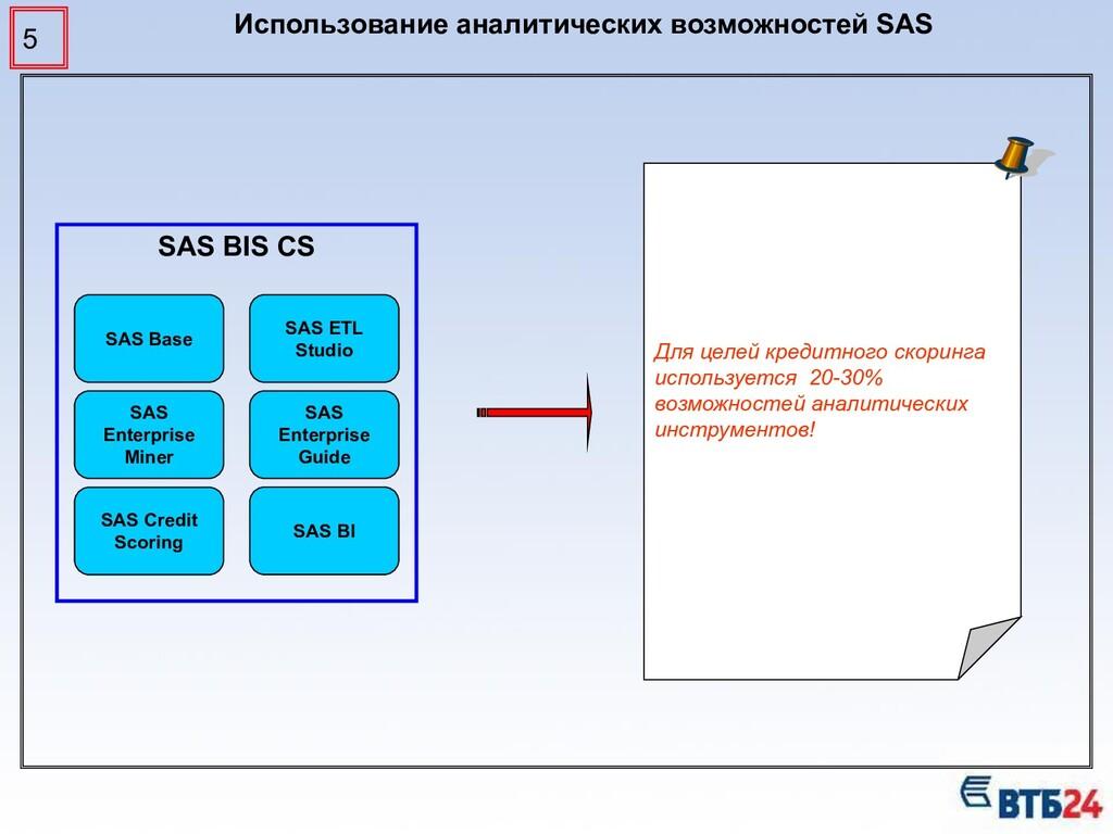 5 Использование аналитических возможностей SAS ...