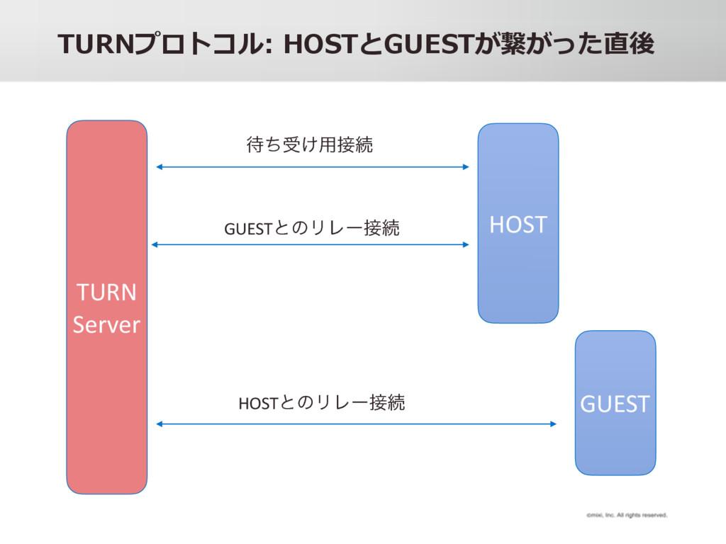 BC@= . :>ABu9C7ABd d o HOST TURN Server GUEST ...