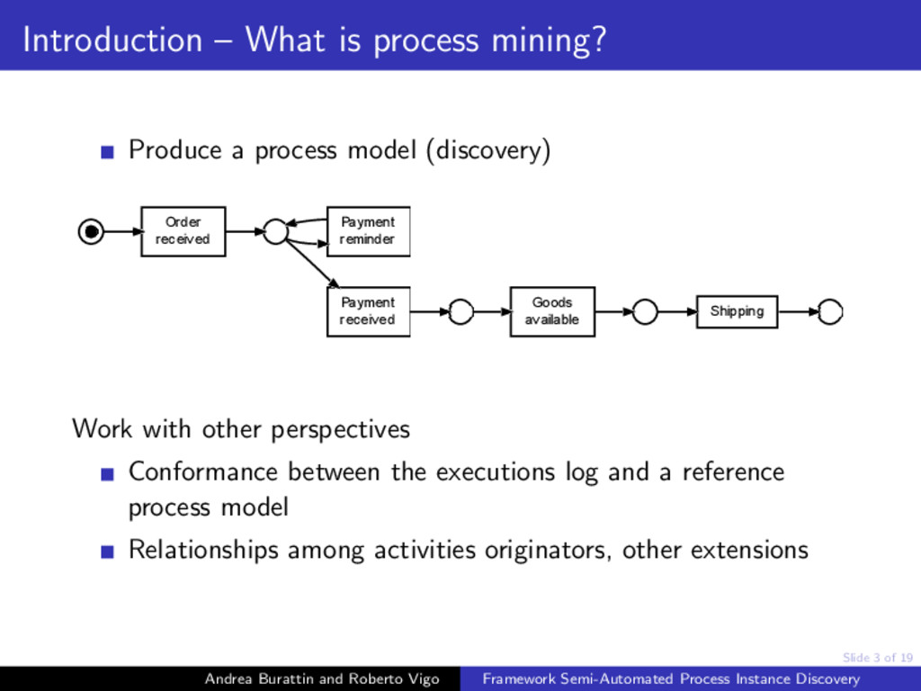 Slide 3 of 19 Introduction – What is process mi...