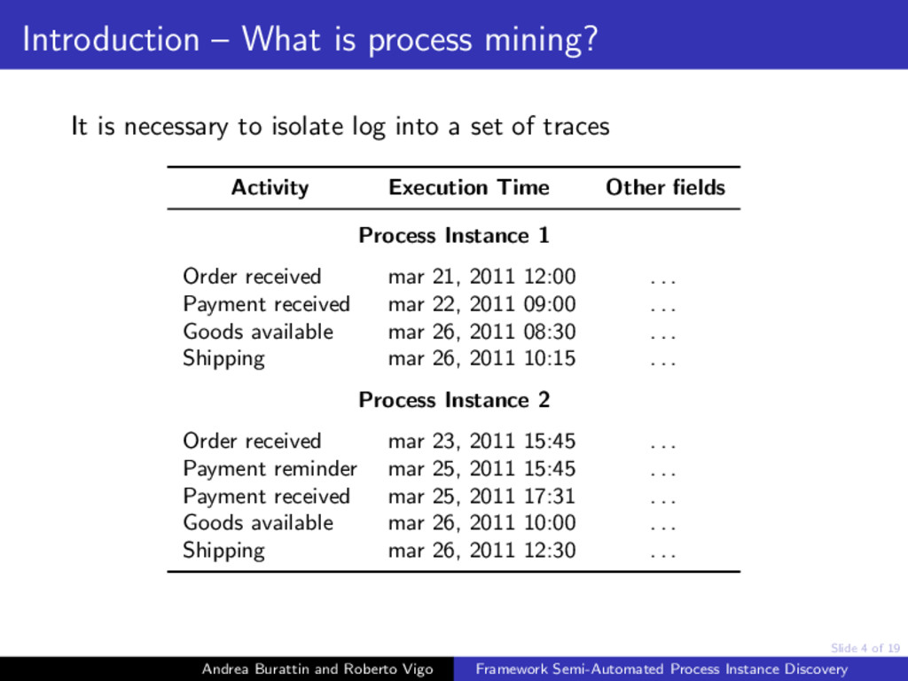 Slide 4 of 19 Introduction – What is process mi...
