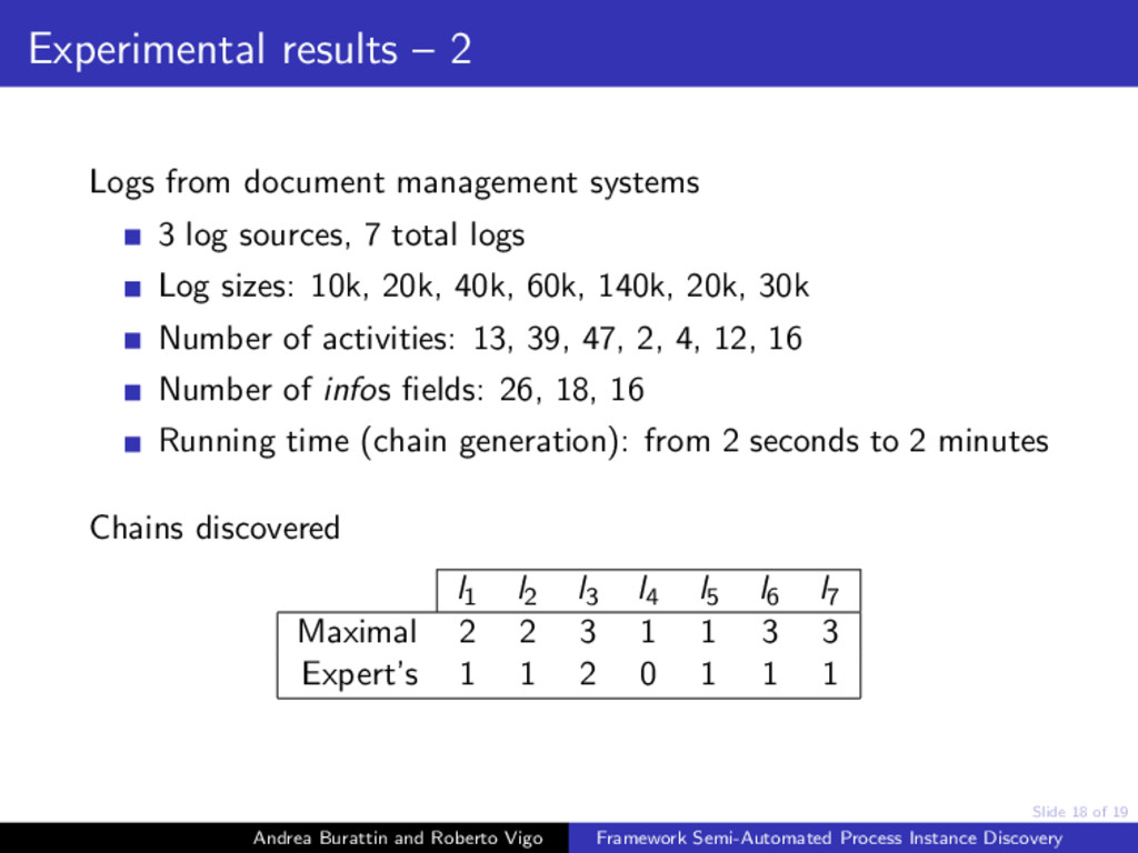 Slide 18 of 19 Experimental results – 2 Logs fr...