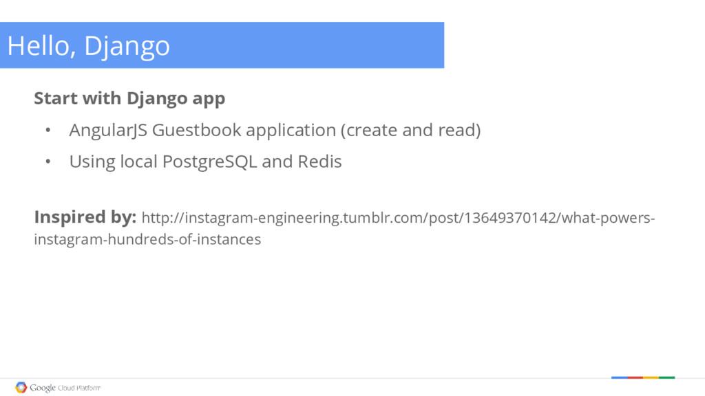 @briandorsey Hello, Django Start with Django ap...