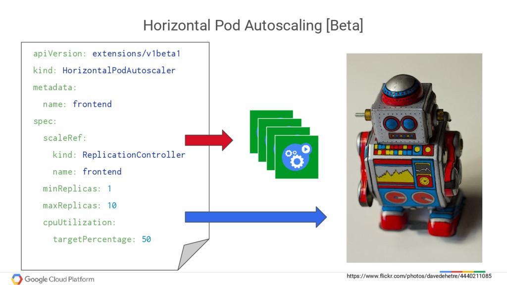 Horizontal Pod Autoscaling [Beta] apiVersion: e...