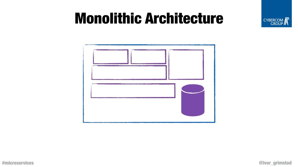 @ivar_grimstad #microservices Monolithic Archit...