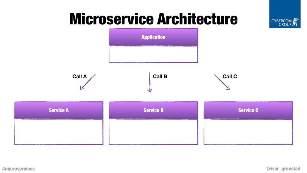 @ivar_grimstad #microservices Service A Service...