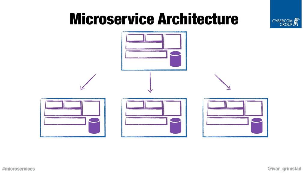 @ivar_grimstad #microservices Microservice Arch...