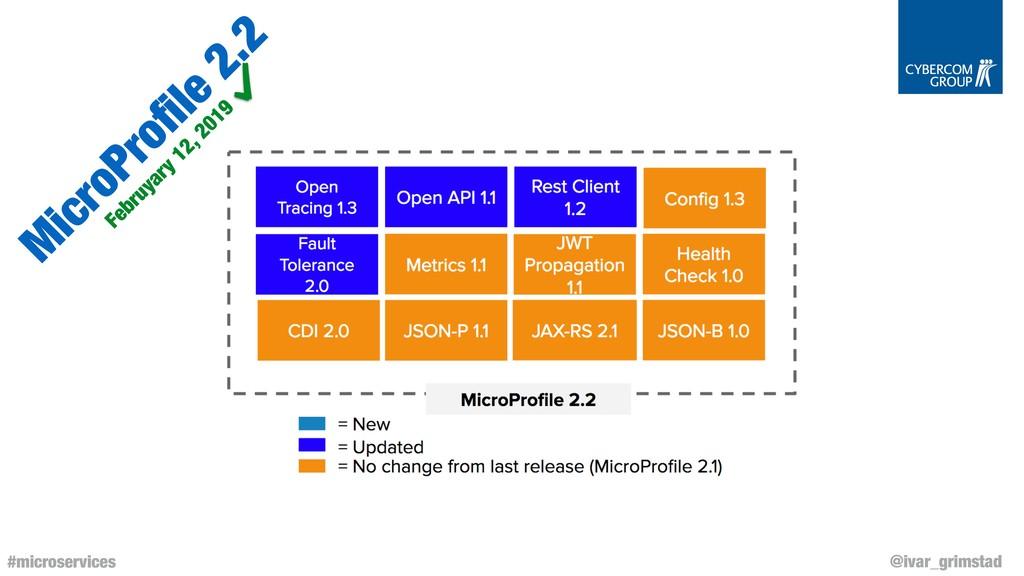 @ivar_grimstad #microservices M icroProfile 2.2 ...
