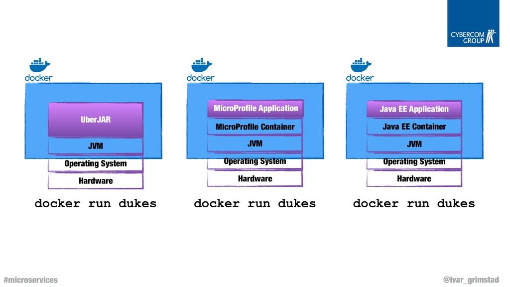 @ivar_grimstad #microservices Hardware Operatin...