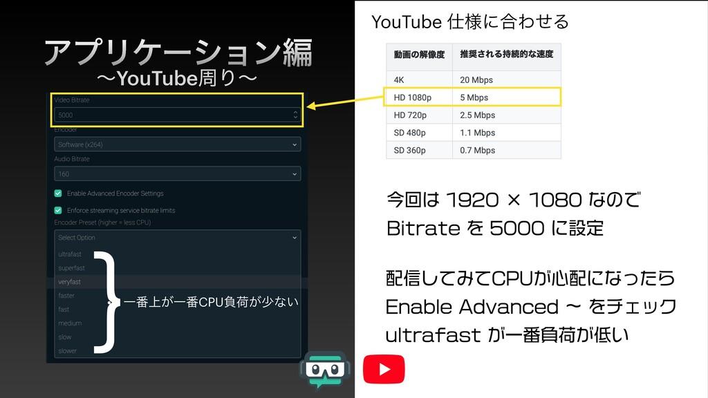 YouTube ༷ʹ߹ΘͤΔ ΞϓϦέʔγϣϯฤ ʙYouTubeपΓʙ ࠓճ...
