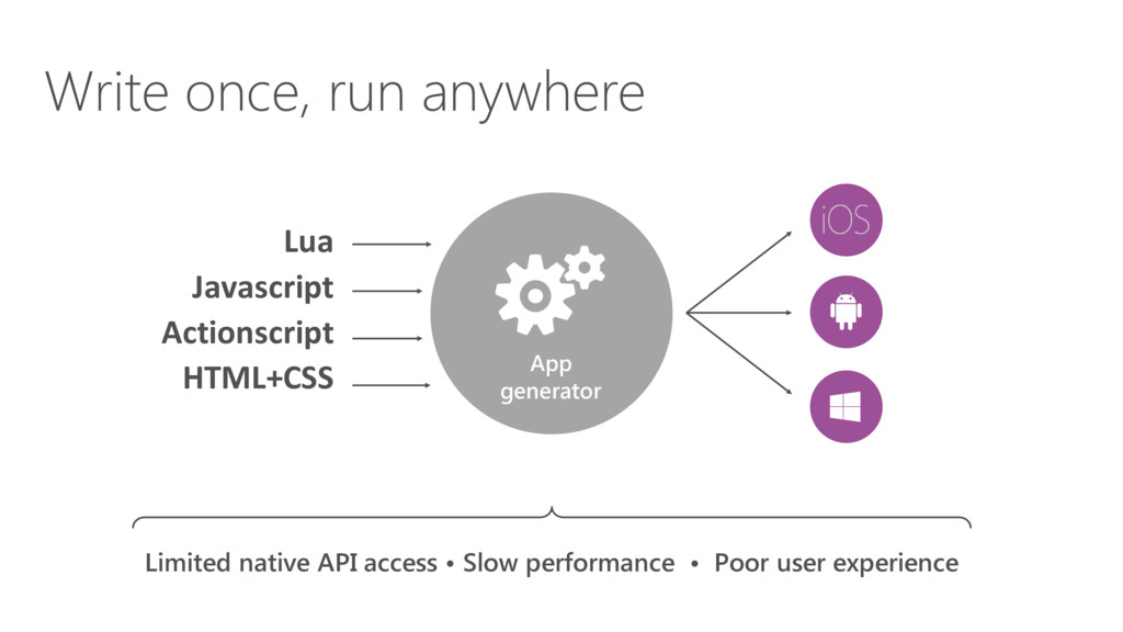 Write once, run anywhere Lua Javascript Actions...