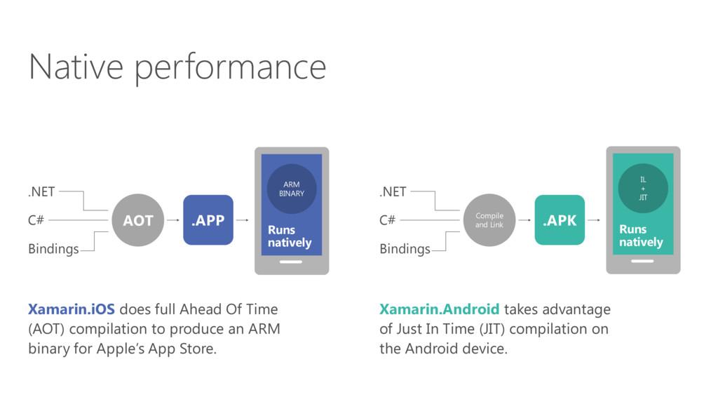 Native performance Xamarin.iOS does full Ahead ...