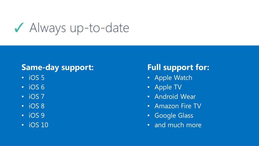 Always up-to-date Same-day support: • iOS 5 •...