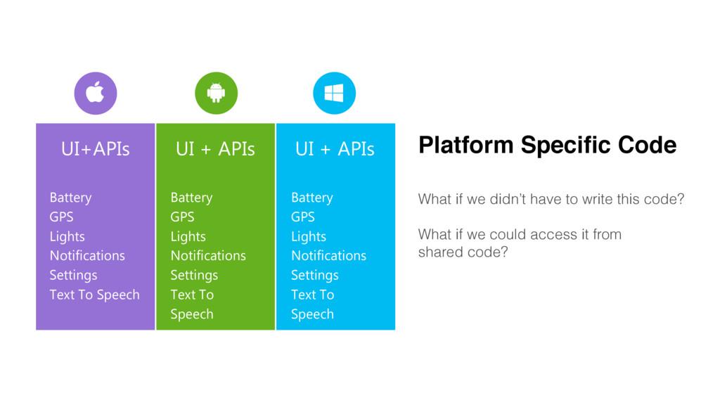 UI+APIs UI + APIs UI + APIs Battery GPS Lights ...