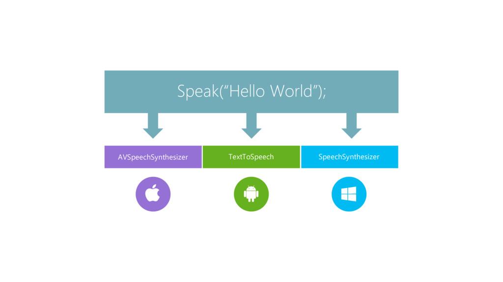 """TextToSpeech Speak(""""Hello World""""); AVSpeechSynt..."""
