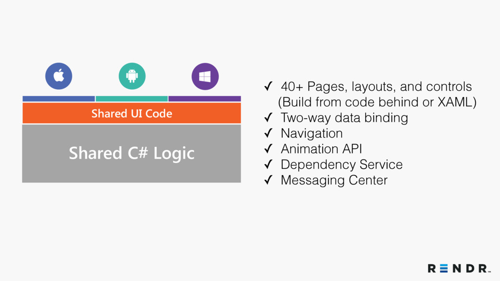 Shared C# Logic Shared UI Code ✓ 40+ Pages, lay...