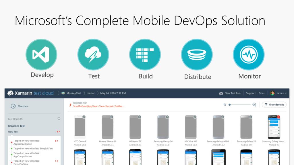 Microsoft's Complete Mobile DevOps Solution