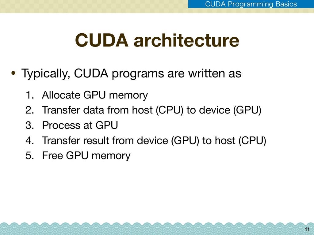CUDA architecture 1. Allocate GPU memory  2. Tr...