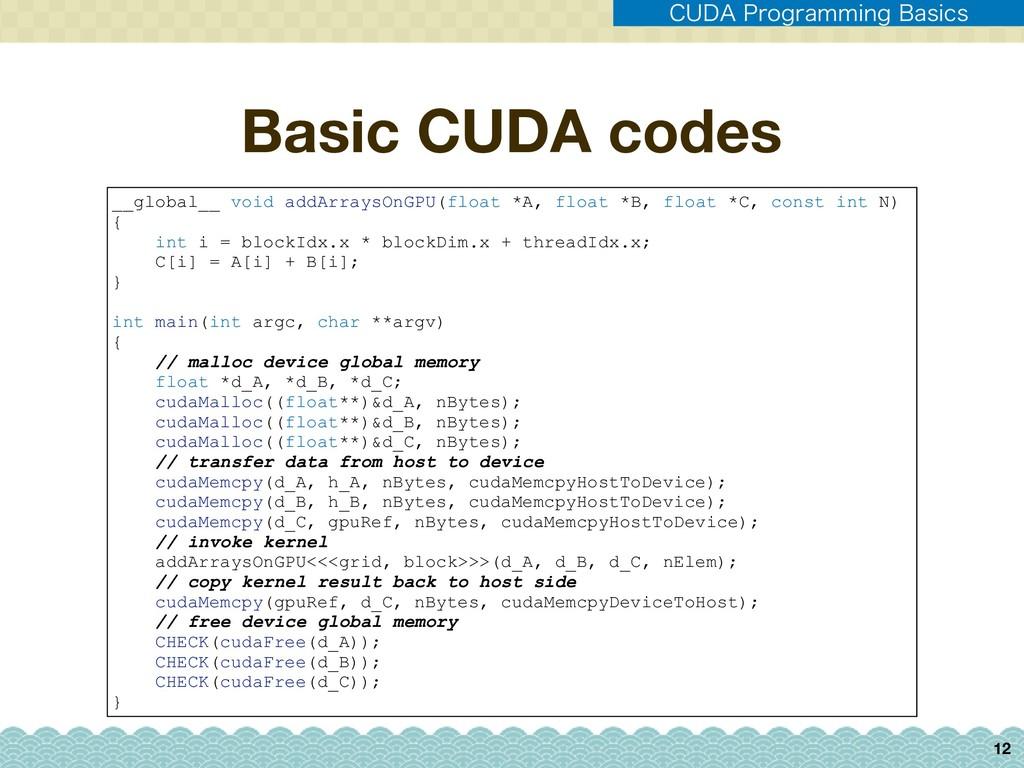 Basic CUDA codes 12 __global__ void addArraysOn...