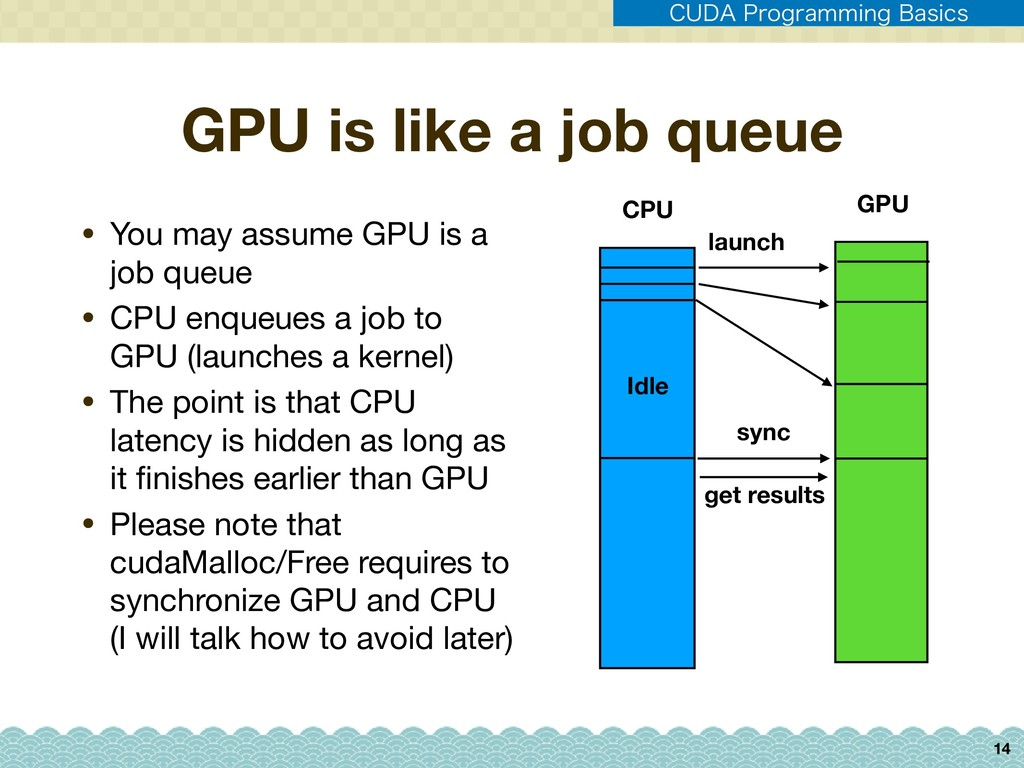GPU is like a job queue • You may assume GPU is...