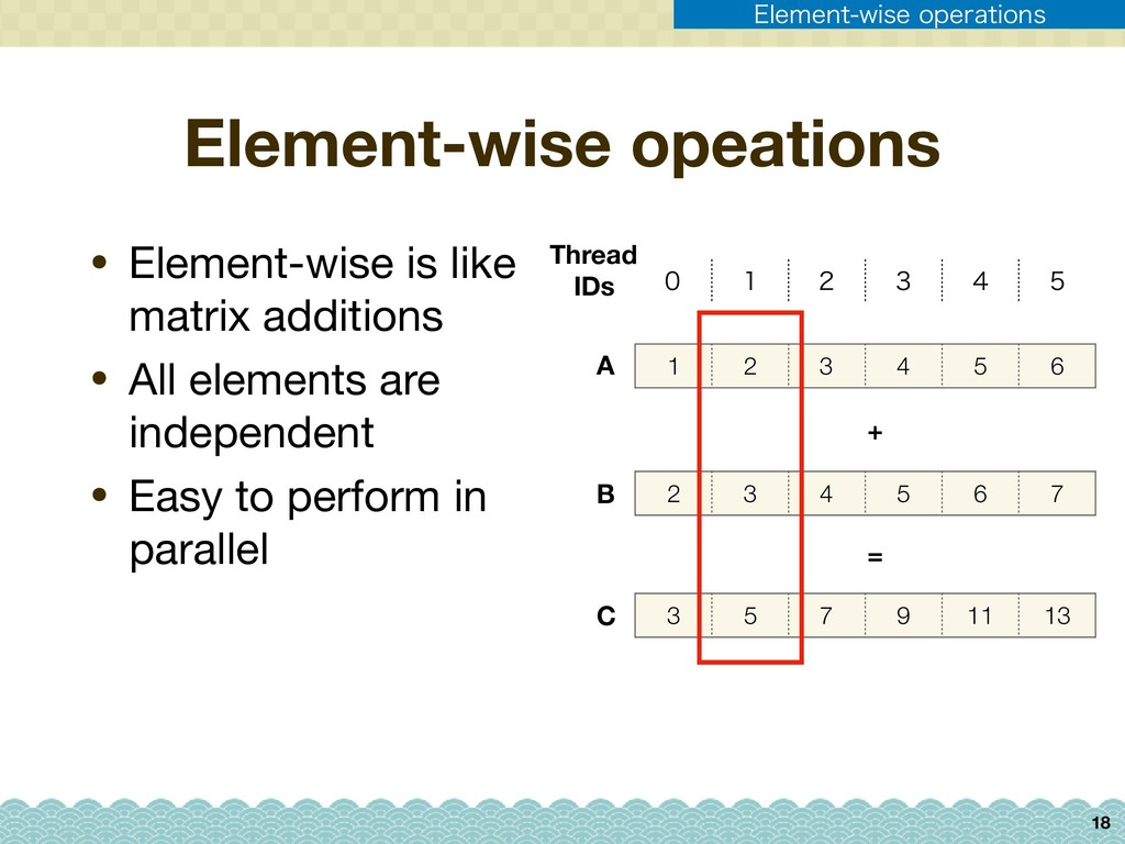 Element-wise opeations • Element-wise is like m...