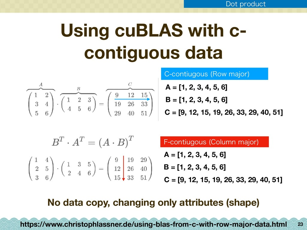 Using cuBLAS with c- contiguous data 23 A = [1,...