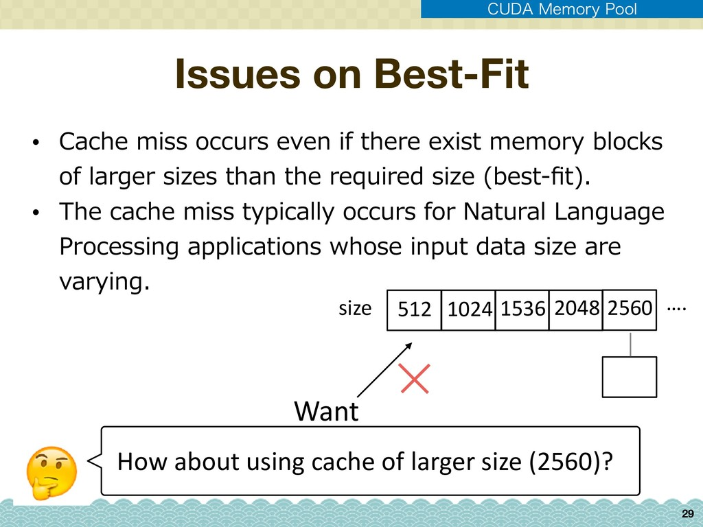 """Issues on Best-Fit 29 $6%"""".FNPSZ1PPM • Cache ..."""