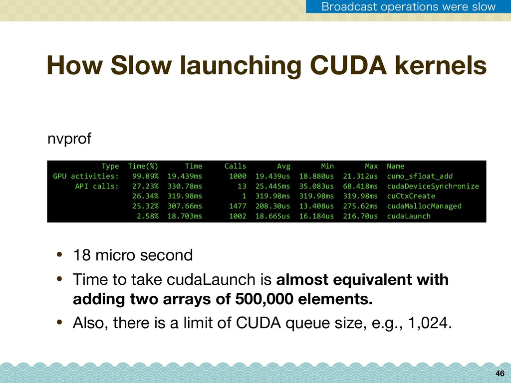 46 How Slow launching CUDA kernels Type Time(%)...