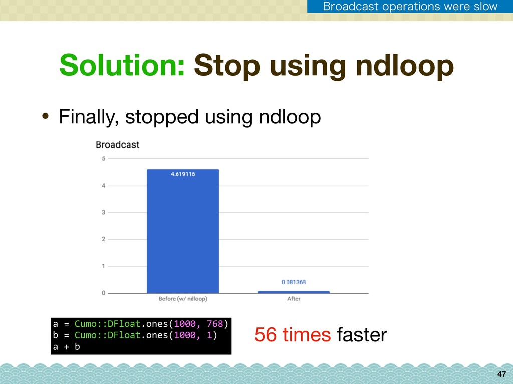 47 • Finally, stopped using ndloop Solution: St...