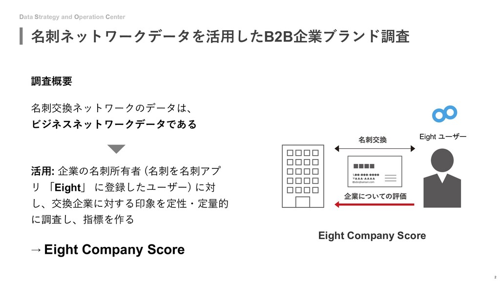 Data Strategy and Operation Center 名刺ネットワークデータを...