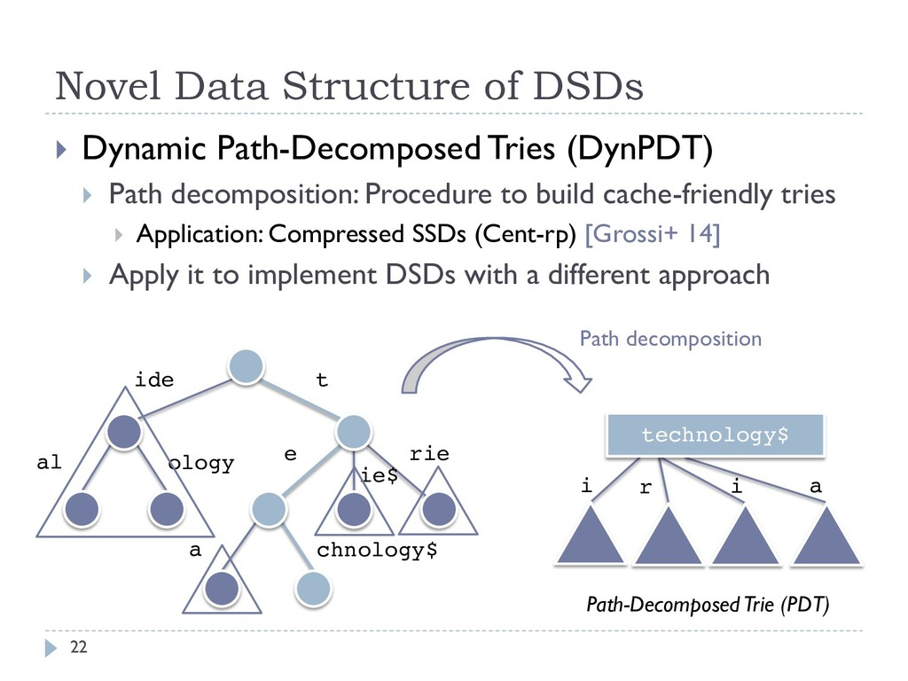 Novel Data Structure of DSDs 22 } Dynamic Path-...