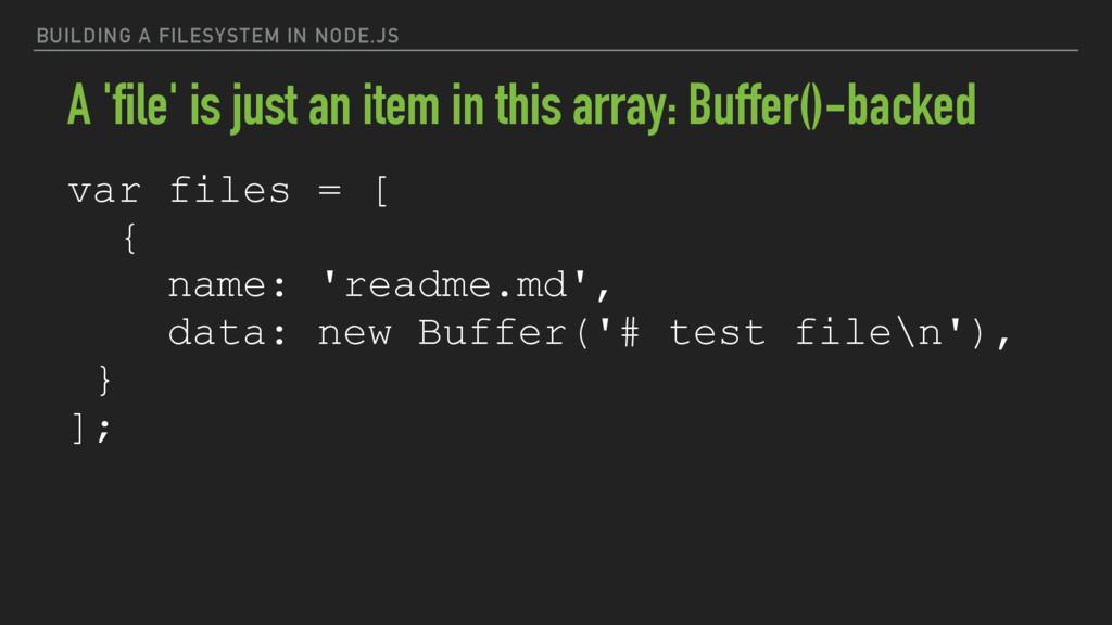 BUILDING A FILESYSTEM IN NODE.JS var files = [ ...