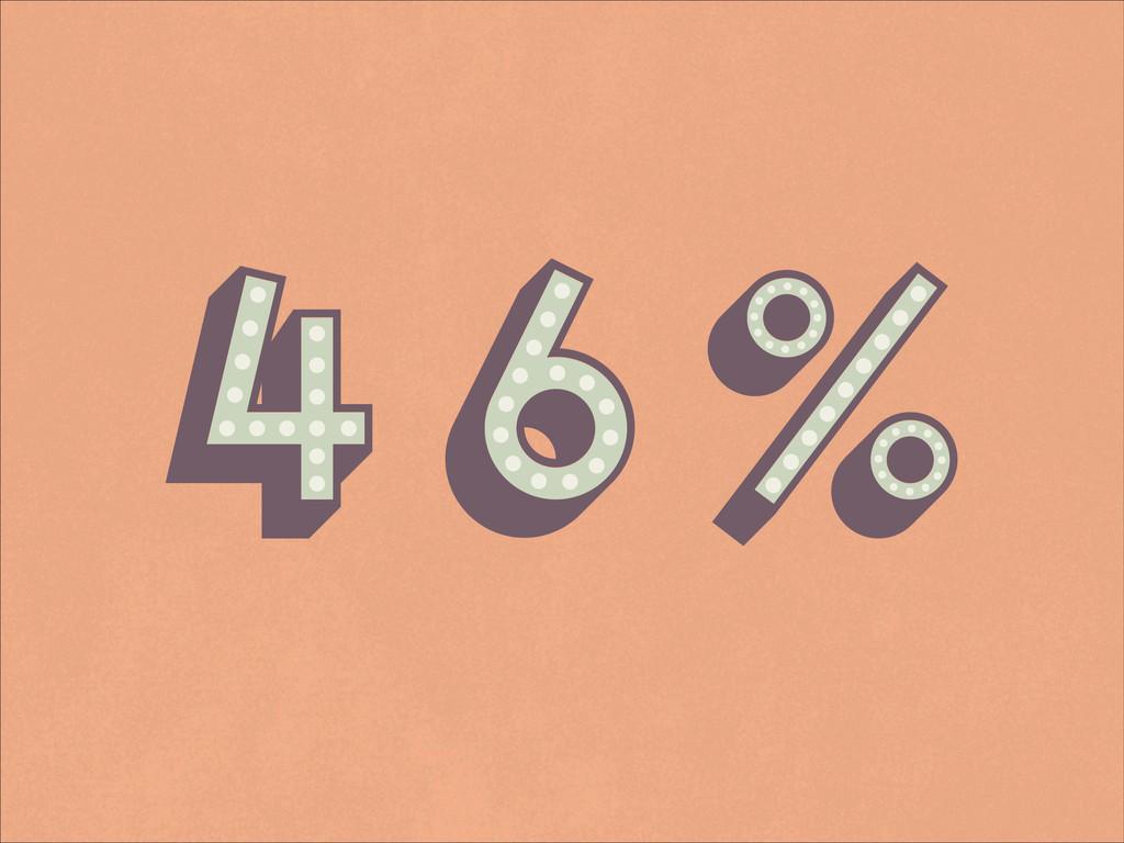 46% 46% 46%