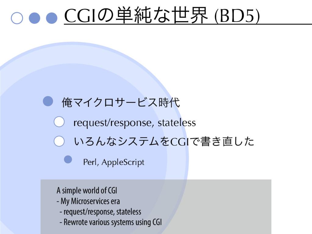 CGIͷ୯७ͳੈք (BD5) ԶϚΠΫϩαʔϏε request/response, s...