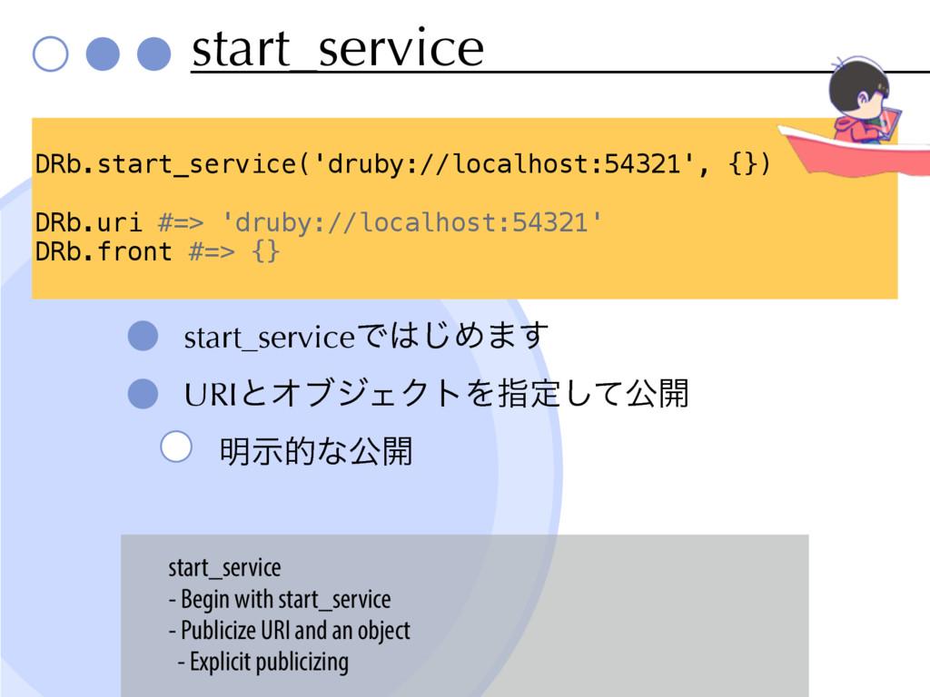 start_service start_serviceͰ͡Ί·͢ URIͱΦϒδΣΫτΛࢦఆ...