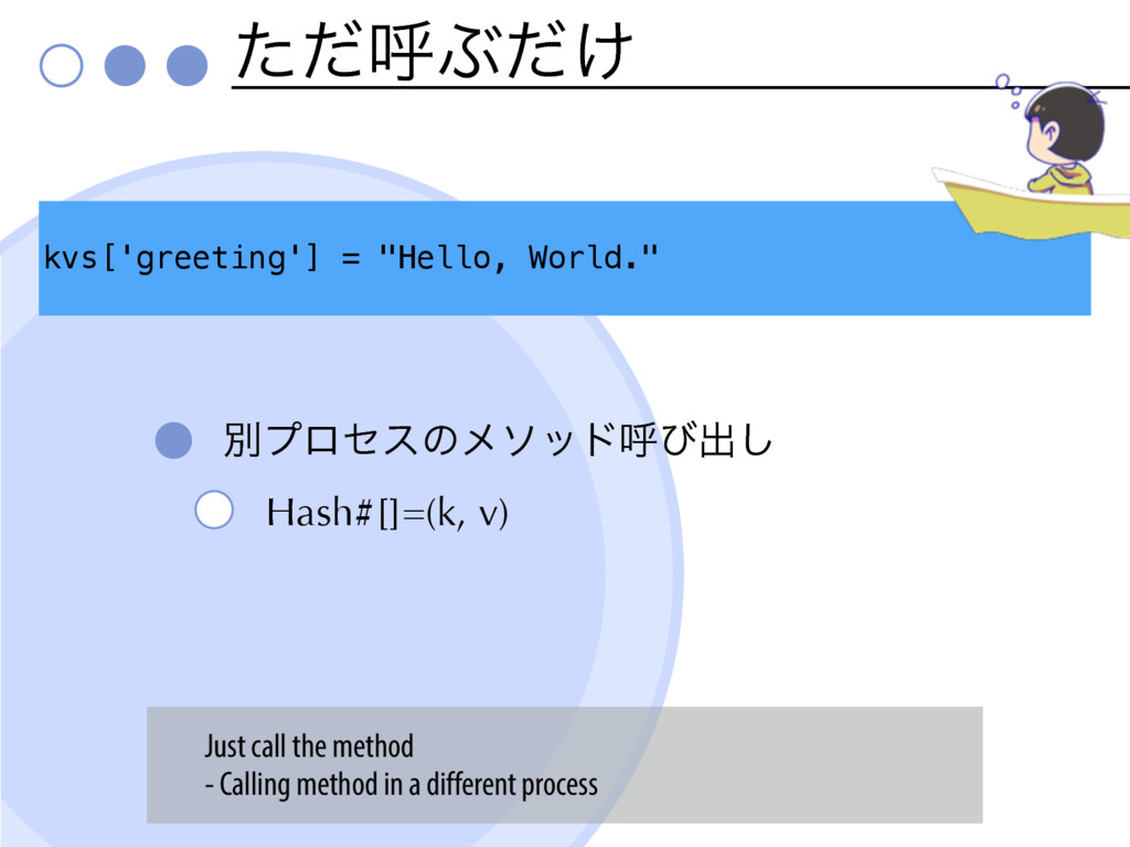 ͨͩݺͿ͚ͩ ผϓϩηεͷϝιουݺͼग़͠ Hash#[]=(k, v) kvs['greet...