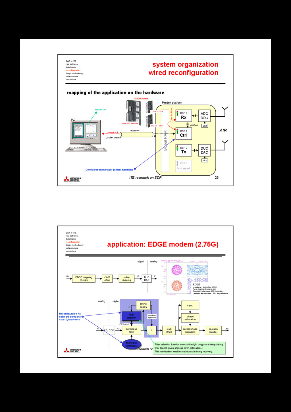 ITE research on SDR 26 system organization wire...