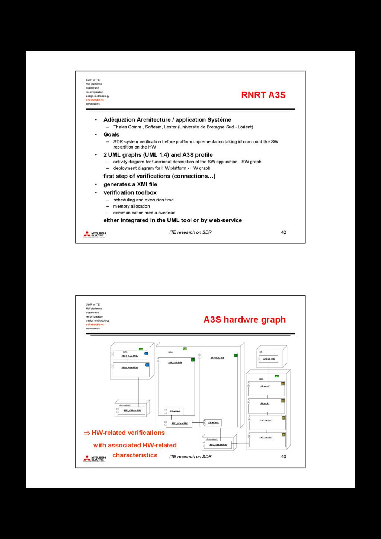 ITE research on SDR 42 RNRT A3S • Adéquation Ar...