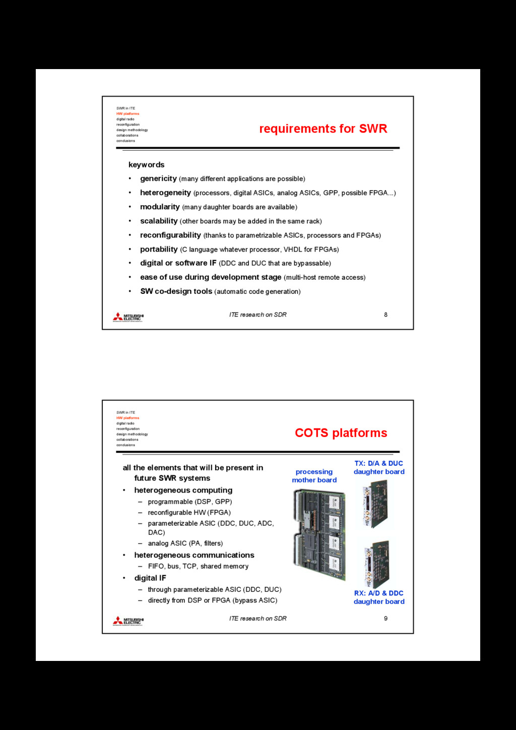 ITE research on SDR 8 requirements for SWR keyw...