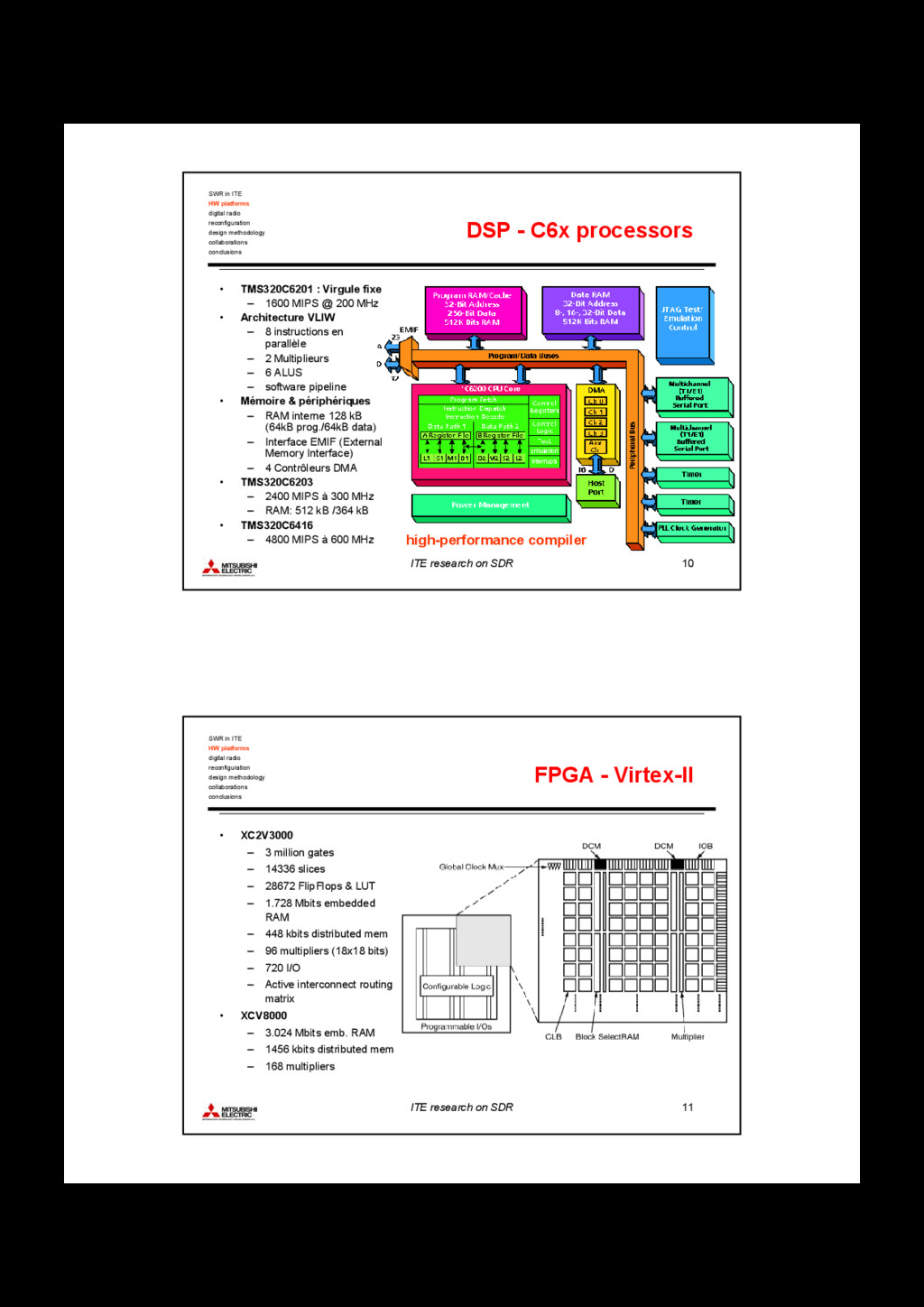 ITE research on SDR 10 DSP - C6x processors • T...