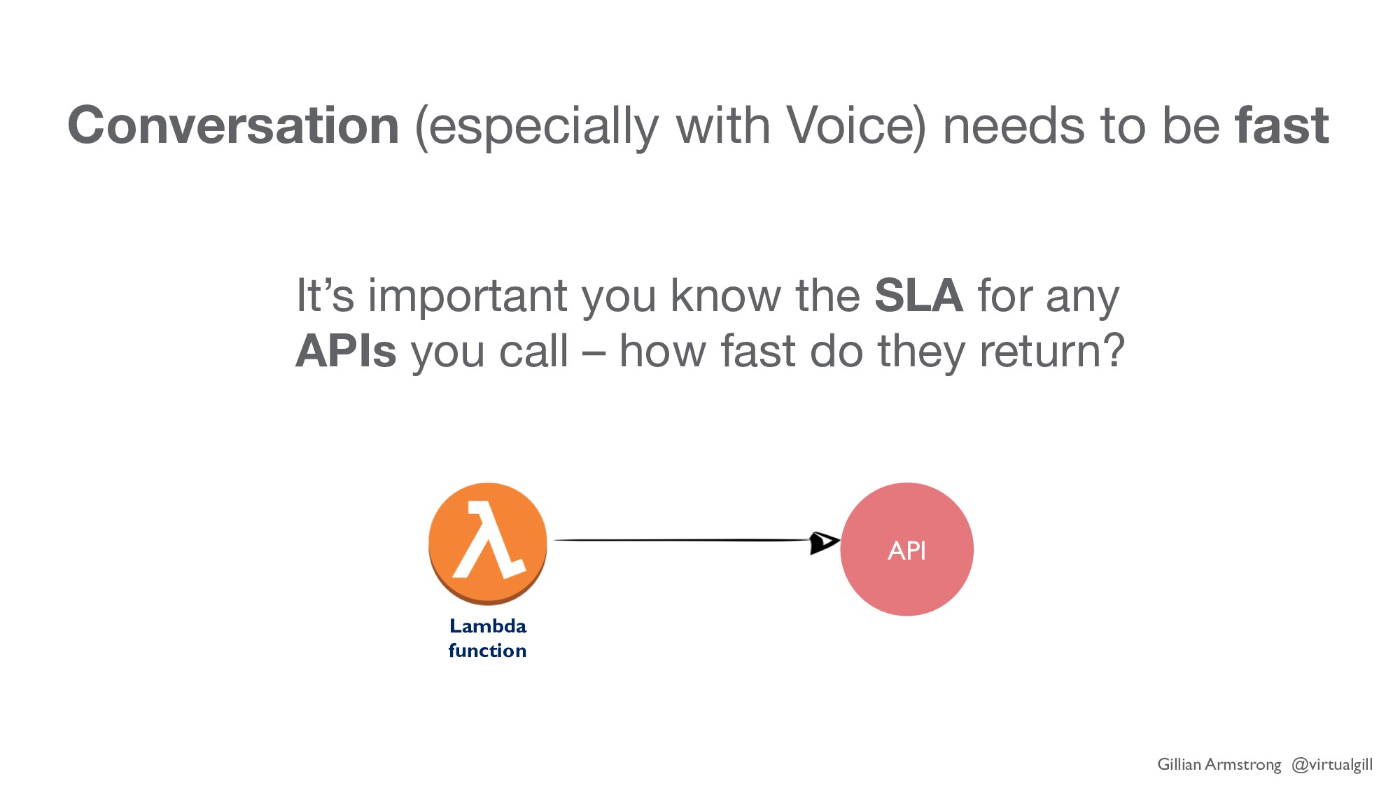 It's important you know the SLA for any APIs yo...
