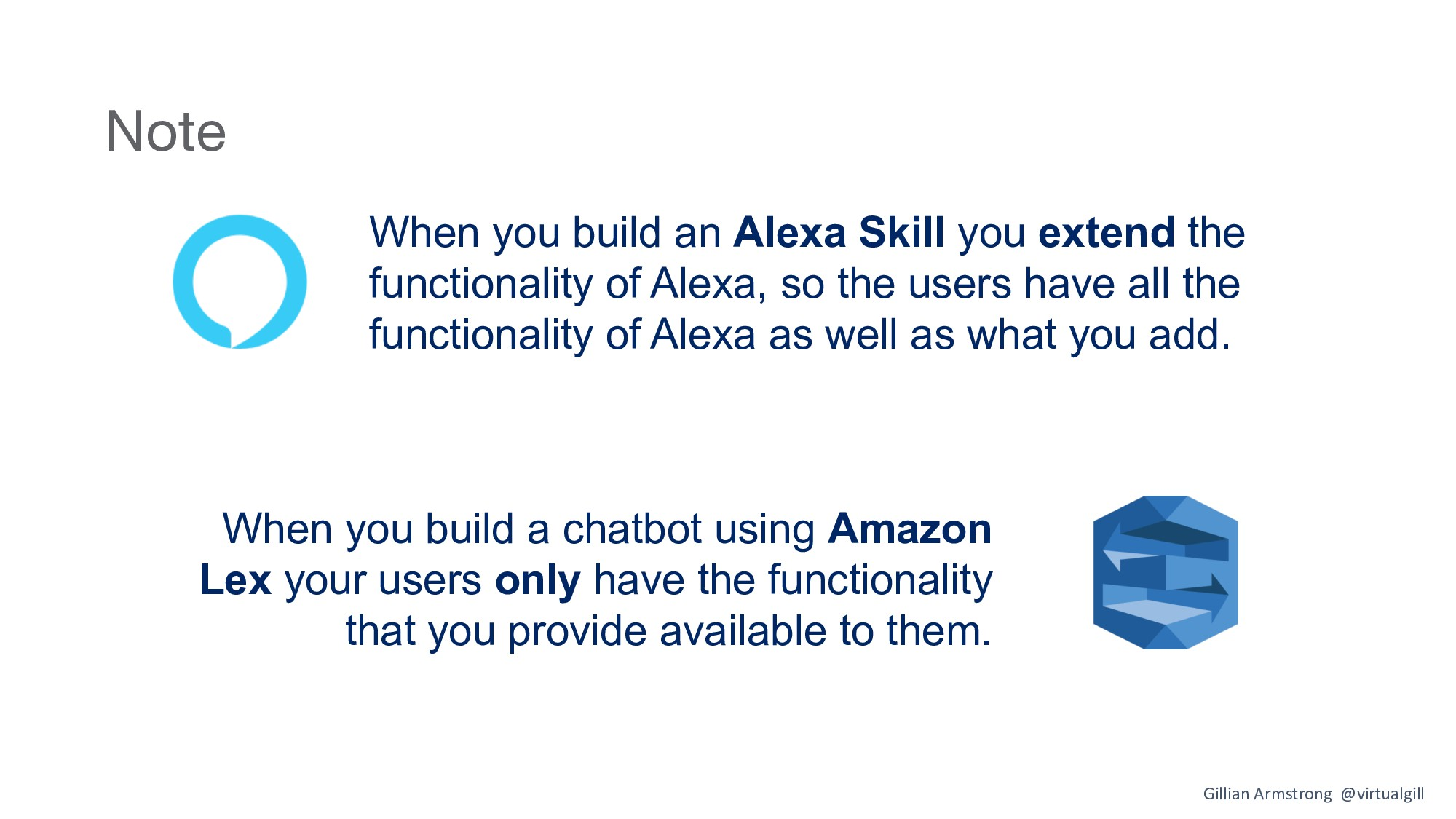 Note When you build an Alexa Skill you extend t...